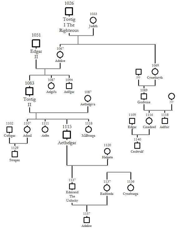 Saxon Tree